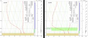 Figura 9. Radiosondatges previstos pel model mesoescalar WRF-9km a les 12 UTC (esquerra) i 15 UTC (dreta) a la zona del Berguedà. La zona verda mostra la inversió de subsidència (imatge de la dreta)