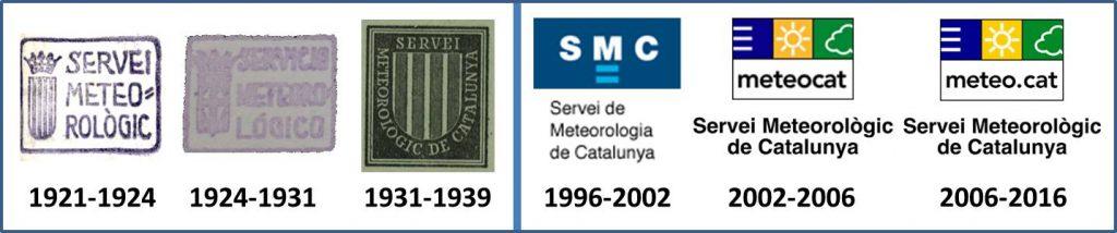 Fig01-Cronologia-logos-SMC-19212016