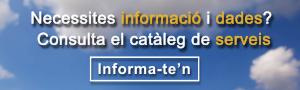 Catàleg de serveis del Meteocat