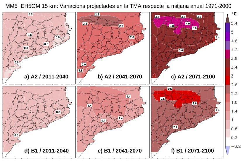 Variacions projectades en la TMA respecte la mitjana anual 1971-