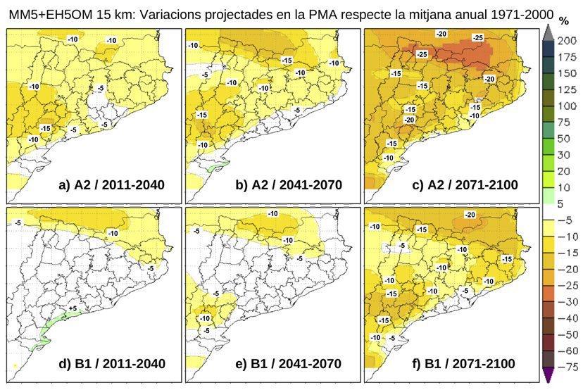 Variacions en la PMA respecte la mitjana anual 1971-2000