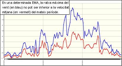 coherencia_interna