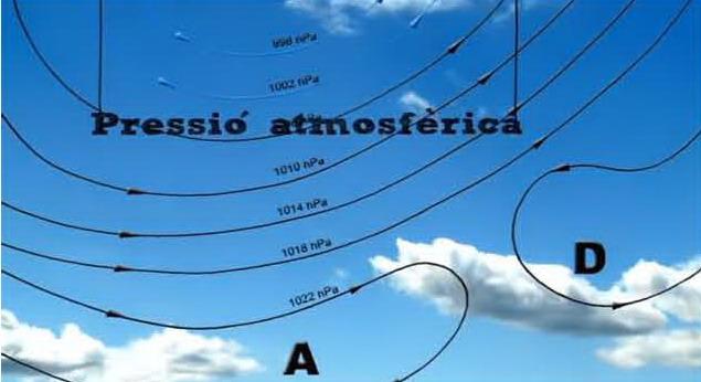 La Pressió Atmosfèrica